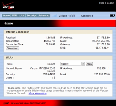 Novatel wireless mifi 2200